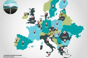 infografic_autostrazi_centimetri_locuitor_newmoney