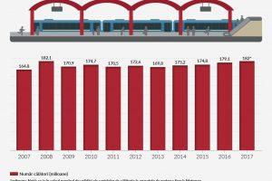 metrou_infografic_newmoney