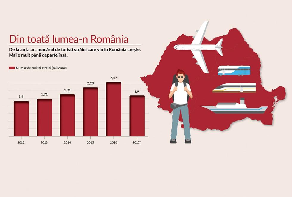 Indicele NewMoney: Crește numărul turiștilor care vizitează România. Ce locuri preferă și câți bani cheltuie străinii