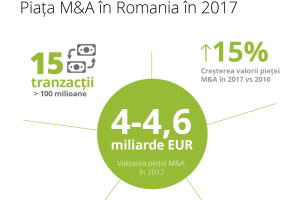 Infografic_MA