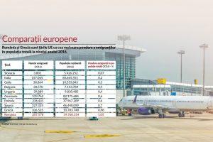 migratie romania diaspora emigranti